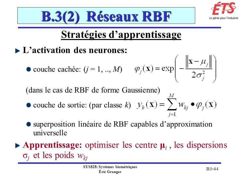 SYS828: Systèmes biométriques Éric Granger B3-44 B.3(2) Réseaux RBF Stratégies dapprentissage Lactivation des neurones: couche cachée: (j = 1,.., M) (