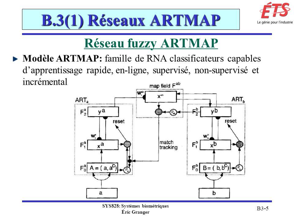 SYS828: Systèmes biométriques Éric Granger B3-66 Sommaire – Section B.3 B.3 Apprentissage supervisé pour la classification de vecteurs 1.réseaux de neurones ARTMAP 2.réseaux de neurones à fonctions de base radiale (RBF) 3.réseaux de neurones probabilistes (PNN) 4.machines à vecteurs de support (SVM)