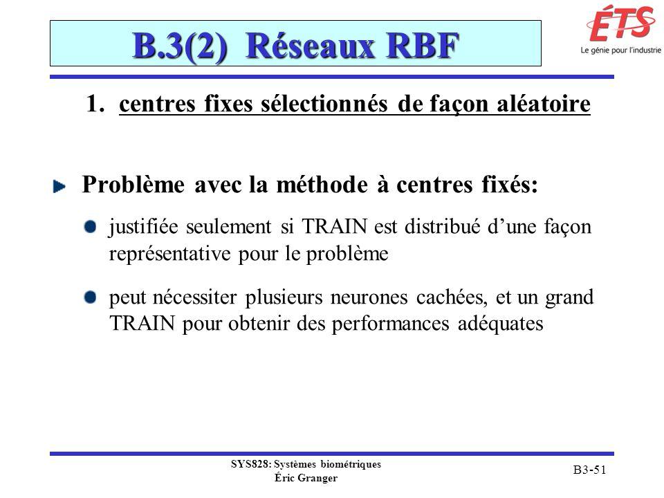 SYS828: Systèmes biométriques Éric Granger B3-51 B.3(2) Réseaux RBF 1.centres fixes sélectionnés de façon aléatoire Problème avec la méthode à centres