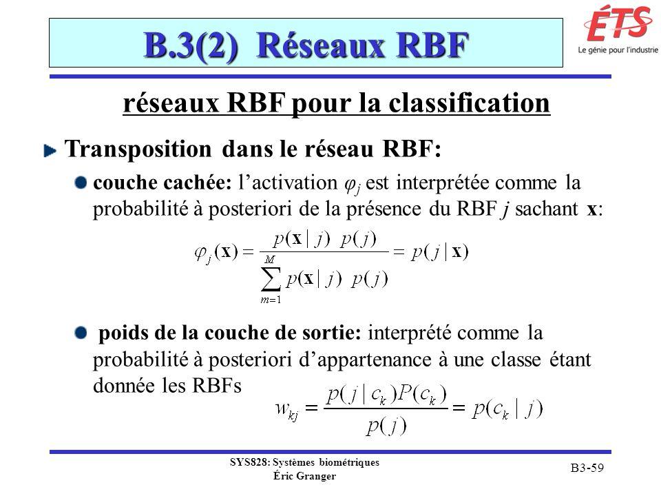 réseaux RBF pour la classification Transposition dans le réseau RBF: couche cachée: lactivation φ j est interprétée comme la probabilité à posteriori