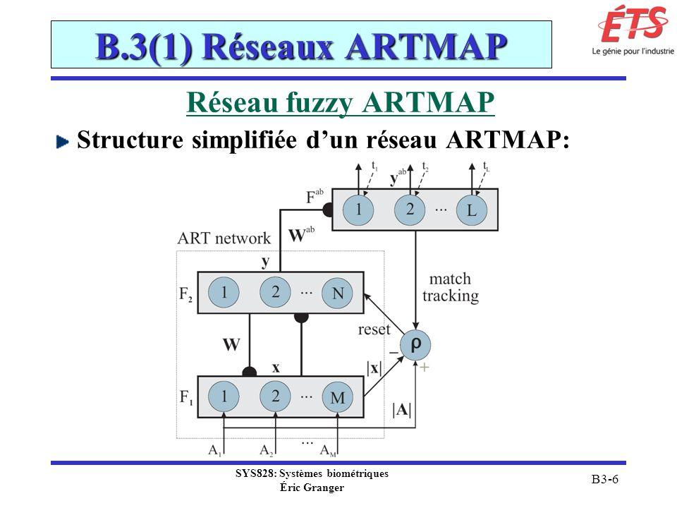 SYS828: Systèmes biométriques Éric Granger B3-7 B.3(1) Réseaux ARTMAP Réseau fuzzy ARTMAP Description algorithmique – mode entraînement: 1.Initialisation des poids: fixer tous les poids W ab = 0 2.Encodage dun patron dentrée: remise à la base du ρ 3.Choix de catégorie 4.Critère de vigilance 5.Prédiction dune classe: le code de réponse désirée t est transmise à F ab fonction de prédiction: le patron y active la couche F ab via les poids W ab