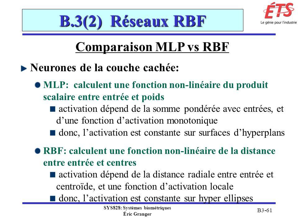 SYS828: Systèmes biométriques Éric Granger B3-61 B.3(2) Réseaux RBF Comparaison MLP vs RBF Neurones de la couche cachée: MLP: calculent une fonction n