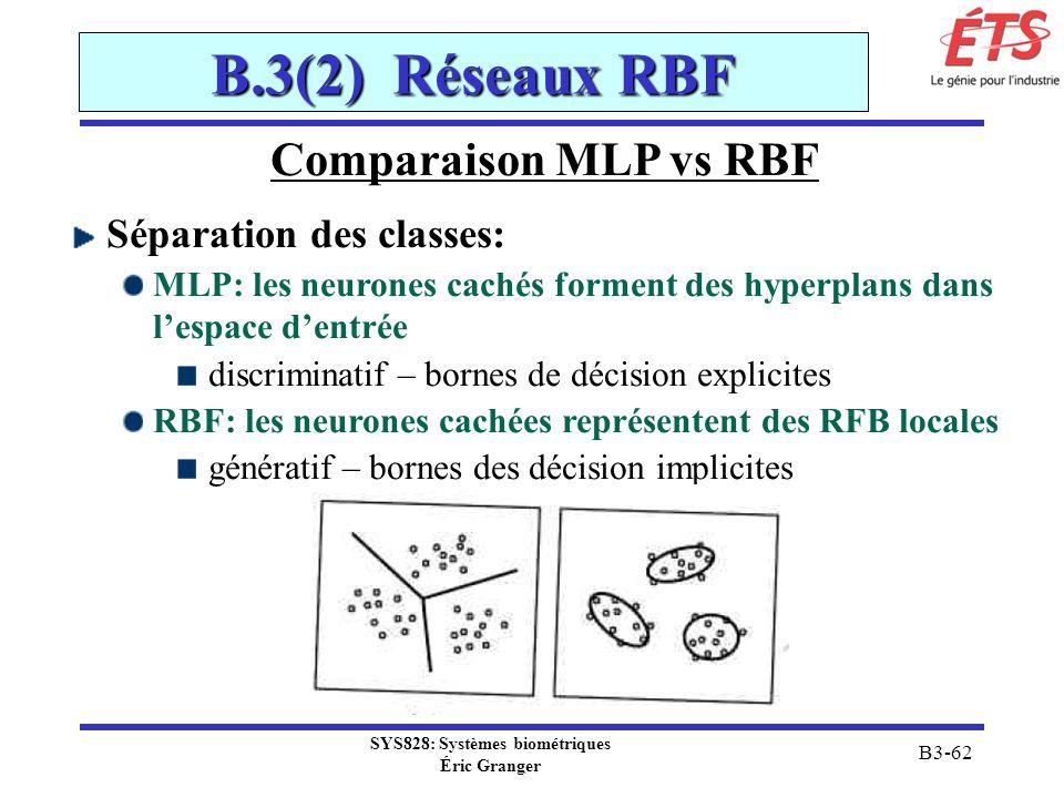 SYS828: Systèmes biométriques Éric Granger B3-62 B.3(2) Réseaux RBF Comparaison MLP vs RBF Séparation des classes: MLP: les neurones cachés forment de