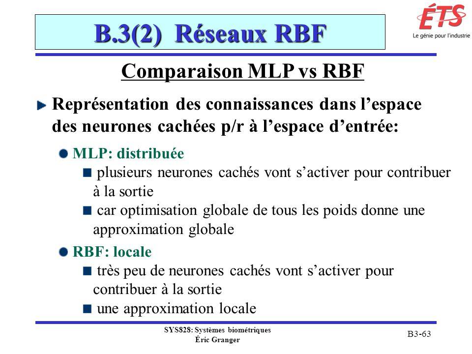 SYS828: Systèmes biométriques Éric Granger B3-63 B.3(2) Réseaux RBF Comparaison MLP vs RBF Représentation des connaissances dans lespace des neurones