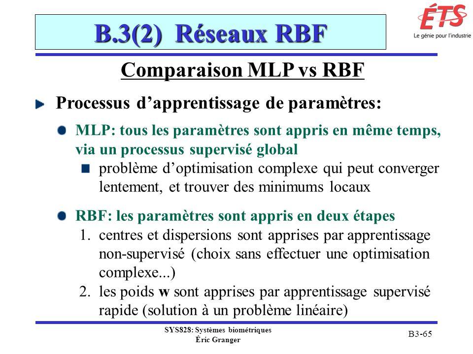 SYS828: Systèmes biométriques Éric Granger B3-65 B.3(2) Réseaux RBF Comparaison MLP vs RBF Processus dapprentissage de paramètres: MLP: tous les param