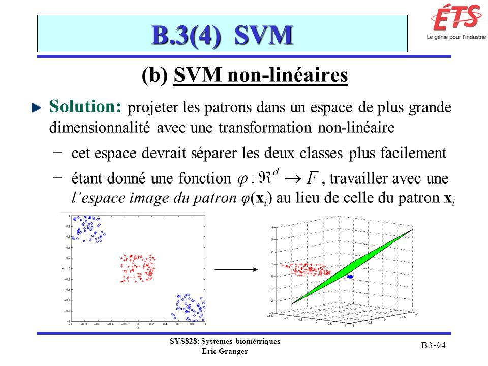SYS828: Systèmes biométriques Éric Granger B3-94 B.3(4) SVM (b) SVM non-linéaires Solution: projeter les patrons dans un espace de plus grande dimensi