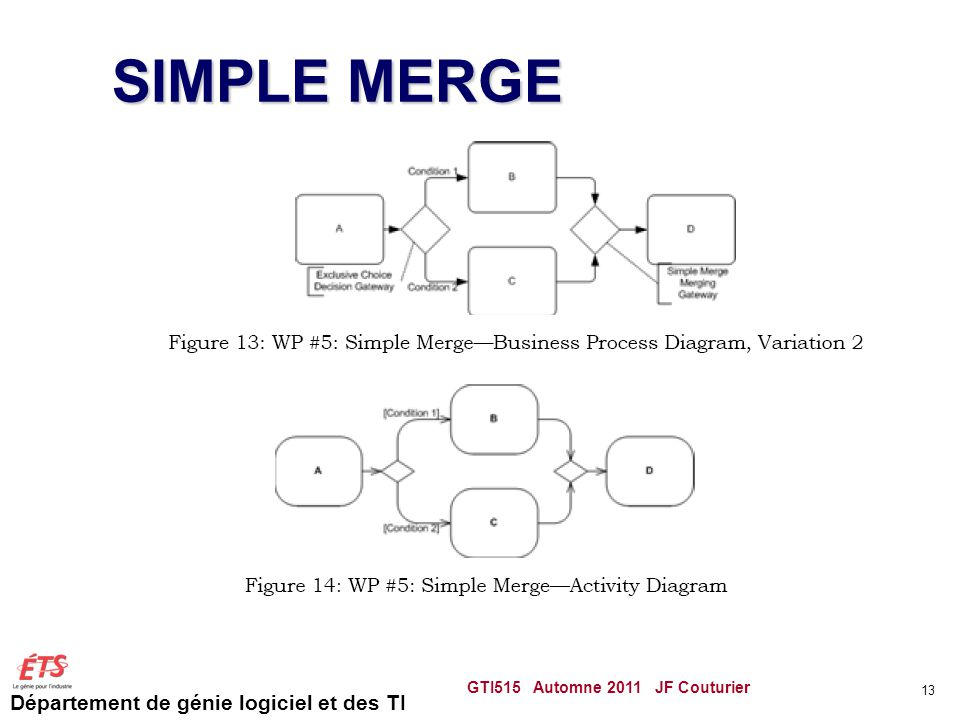 Département de génie logiciel et des TI SIMPLE MERGE GTI515 Automne 2011 JF Couturier 13