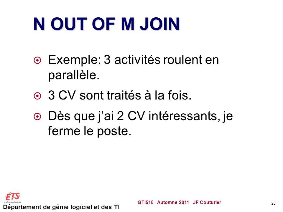 Département de génie logiciel et des TI N OUT OF M JOIN Exemple: 3 activités roulent en parallèle.