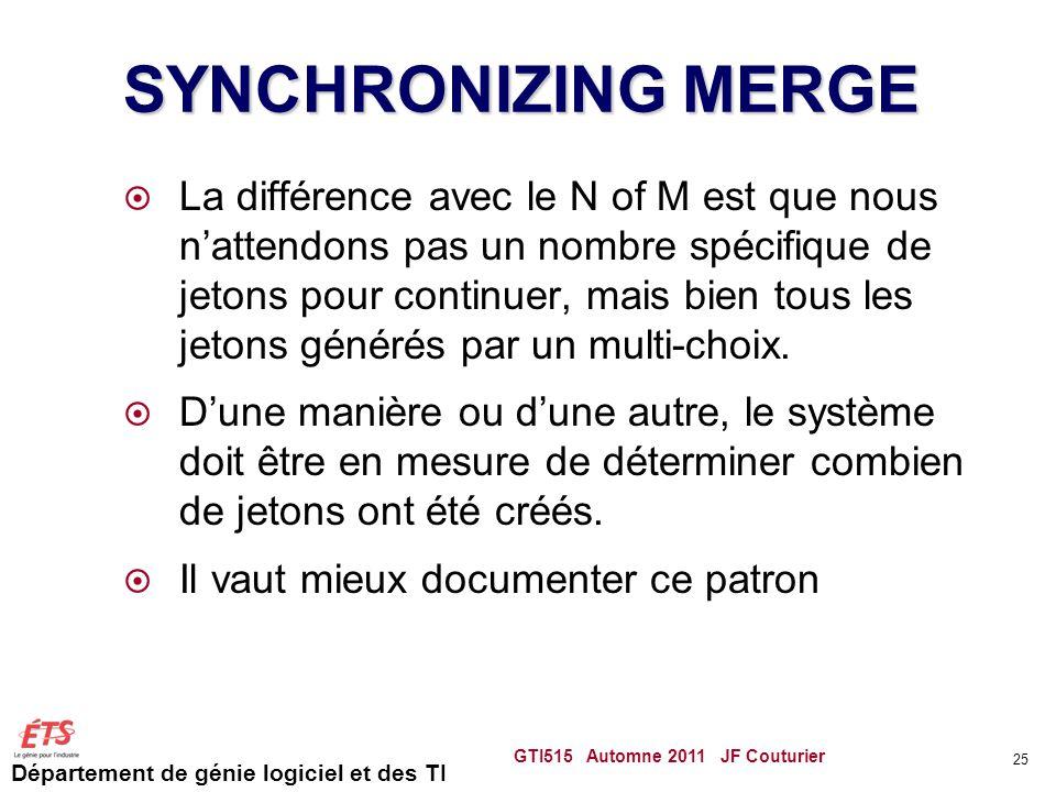 Département de génie logiciel et des TI SYNCHRONIZING MERGE La différence avec le N of M est que nous nattendons pas un nombre spécifique de jetons pour continuer, mais bien tous les jetons générés par un multi-choix.