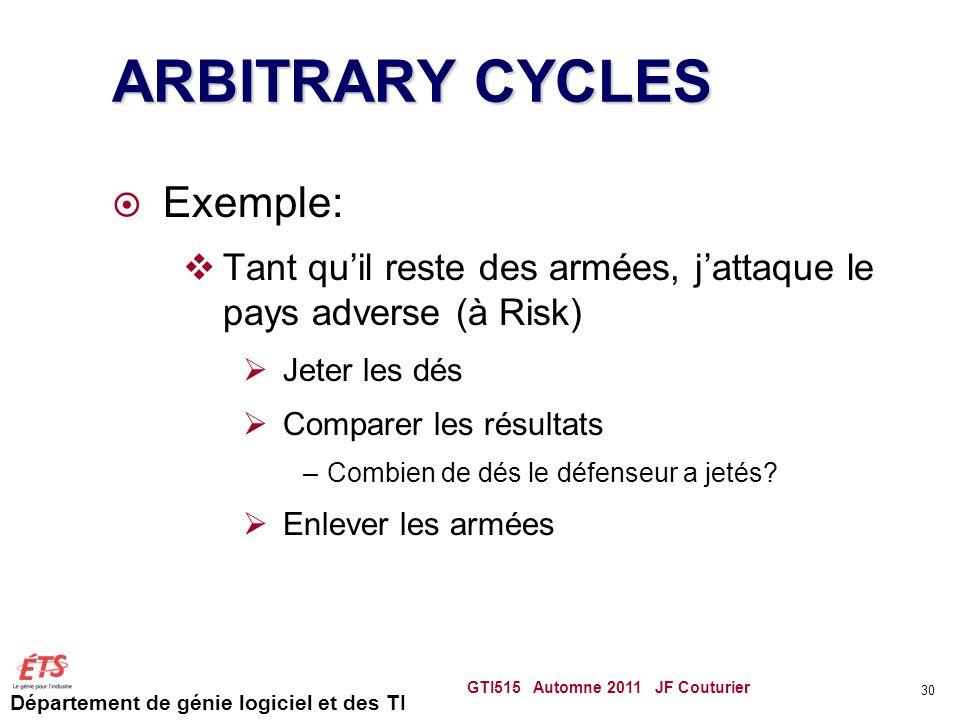 Département de génie logiciel et des TI ARBITRARY CYCLES Exemple: Tant quil reste des armées, jattaque le pays adverse (à Risk) Jeter les dés Comparer les résultats –Combien de dés le défenseur a jetés.