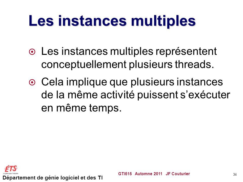 Département de génie logiciel et des TI Les instances multiples Les instances multiples représentent conceptuellement plusieurs threads.