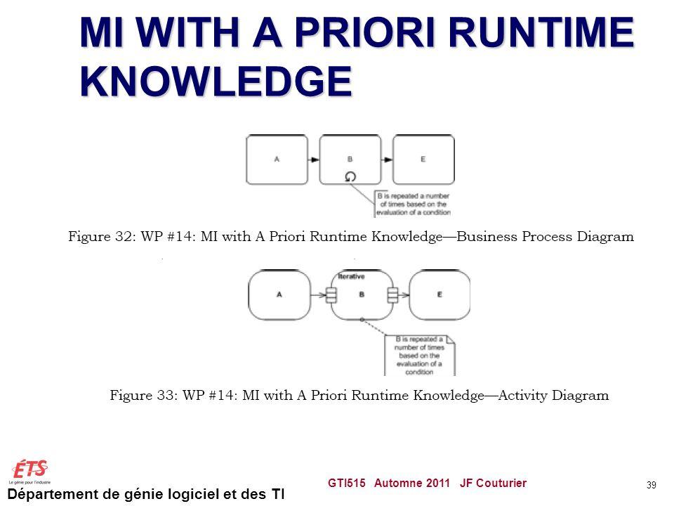 Département de génie logiciel et des TI MI WITH A PRIORI RUNTIME KNOWLEDGE GTI515 Automne 2011 JF Couturier 39