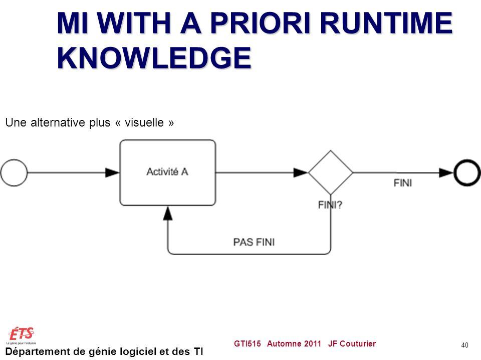 Département de génie logiciel et des TI MI WITH A PRIORI RUNTIME KNOWLEDGE GTI515 Automne 2011 JF Couturier 40 Une alternative plus « visuelle »