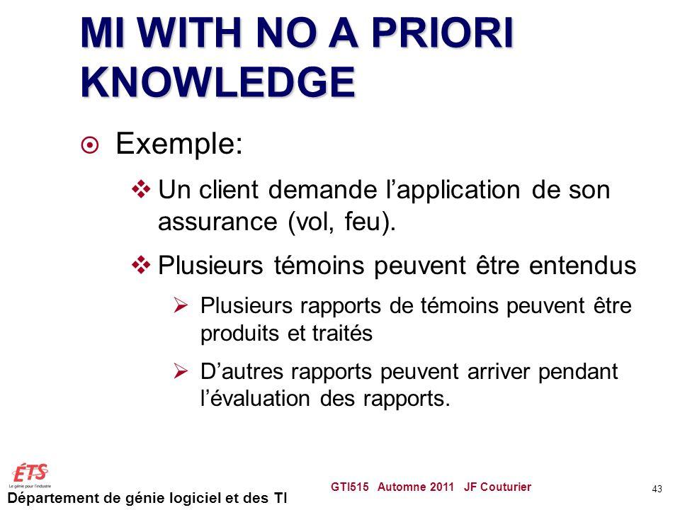Département de génie logiciel et des TI MI WITH NO A PRIORI KNOWLEDGE Exemple: Un client demande lapplication de son assurance (vol, feu).
