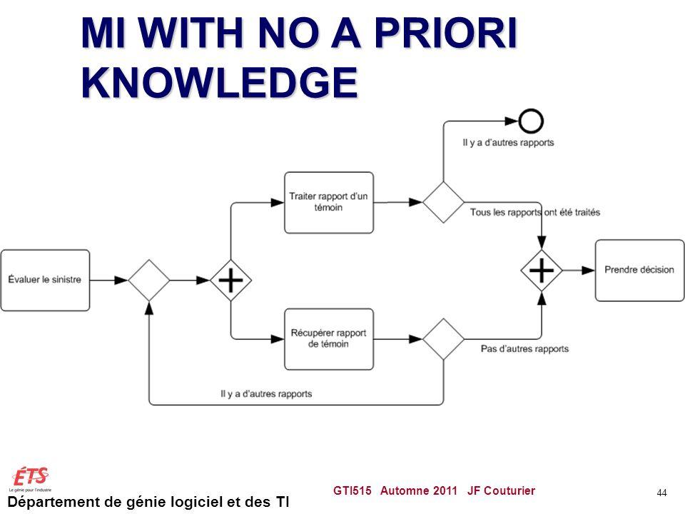 Département de génie logiciel et des TI MI WITH NO A PRIORI KNOWLEDGE GTI515 Automne 2011 JF Couturier 44