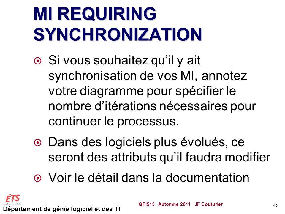 Département de génie logiciel et des TI MI REQUIRING SYNCHRONIZATION Si vous souhaitez quil y ait synchronisation de vos MI, annotez votre diagramme pour spécifier le nombre ditérations nécessaires pour continuer le processus.