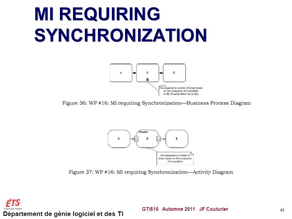 Département de génie logiciel et des TI MI REQUIRING SYNCHRONIZATION GTI515 Automne 2011 JF Couturier 46