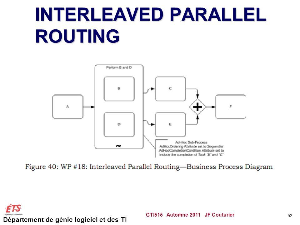 Département de génie logiciel et des TI INTERLEAVED PARALLEL ROUTING GTI515 Automne 2011 JF Couturier 52