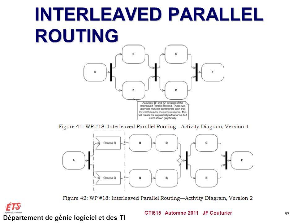 Département de génie logiciel et des TI INTERLEAVED PARALLEL ROUTING GTI515 Automne 2011 JF Couturier 53