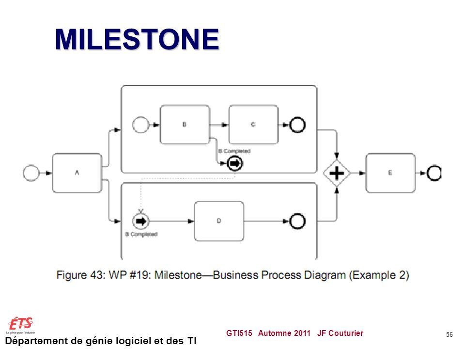 Département de génie logiciel et des TI MILESTONE GTI515 Automne 2011 JF Couturier 56