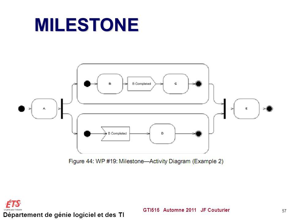 Département de génie logiciel et des TI MILESTONE GTI515 Automne 2011 JF Couturier 57