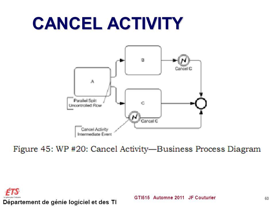 Département de génie logiciel et des TI CANCEL ACTIVITY GTI515 Automne 2011 JF Couturier 60