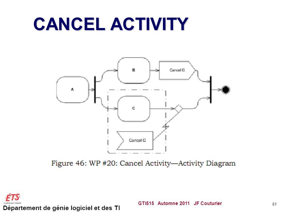 Département de génie logiciel et des TI CANCEL ACTIVITY GTI515 Automne 2011 JF Couturier 61