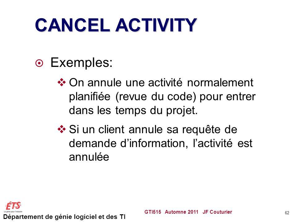 Département de génie logiciel et des TI CANCEL ACTIVITY Exemples: On annule une activité normalement planifiée (revue du code) pour entrer dans les temps du projet.
