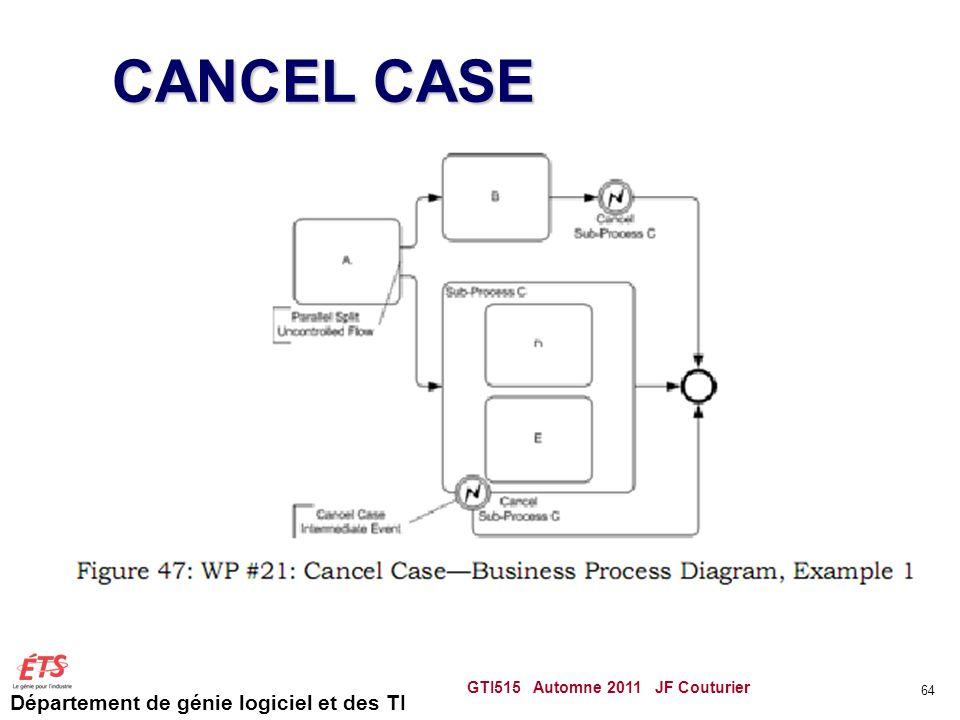 Département de génie logiciel et des TI CANCEL CASE GTI515 Automne 2011 JF Couturier 64