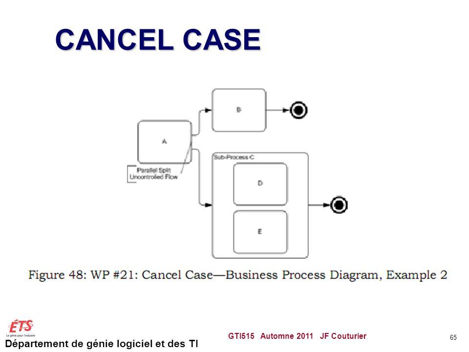 Département de génie logiciel et des TI CANCEL CASE GTI515 Automne 2011 JF Couturier 65