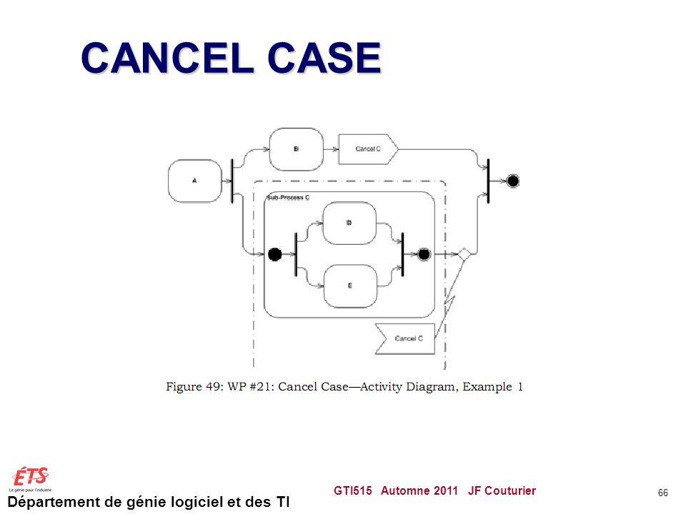 Département de génie logiciel et des TI CANCEL CASE GTI515 Automne 2011 JF Couturier 66