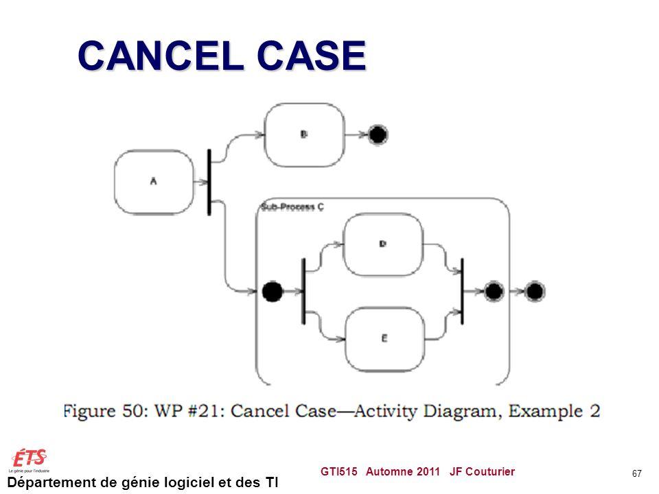 Département de génie logiciel et des TI CANCEL CASE GTI515 Automne 2011 JF Couturier 67