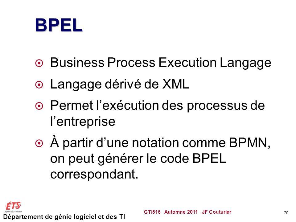 Département de génie logiciel et des TI BPEL Business Process Execution Langage Langage dérivé de XML Permet lexécution des processus de lentreprise À partir dune notation comme BPMN, on peut générer le code BPEL correspondant.