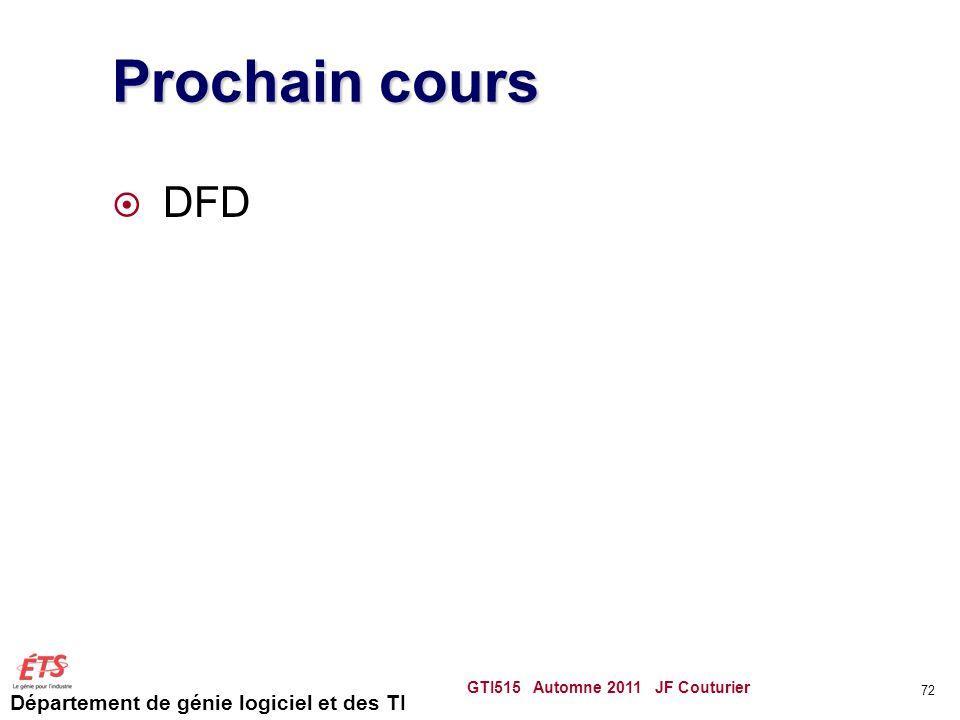 Département de génie logiciel et des TI Prochain cours DFD GTI515 Automne 2011 JF Couturier 72