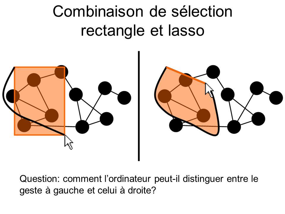 Combinaison de sélection rectangle et lasso Question: comment lordinateur peut-il distinguer entre le geste à gauche et celui à droite