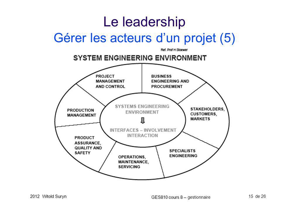 15 GES810 cours 8 – GES810 cours 8 – gestionnaire de 26 2012 Witold Suryn Le leadership Gérer les acteurs dun projet (5)