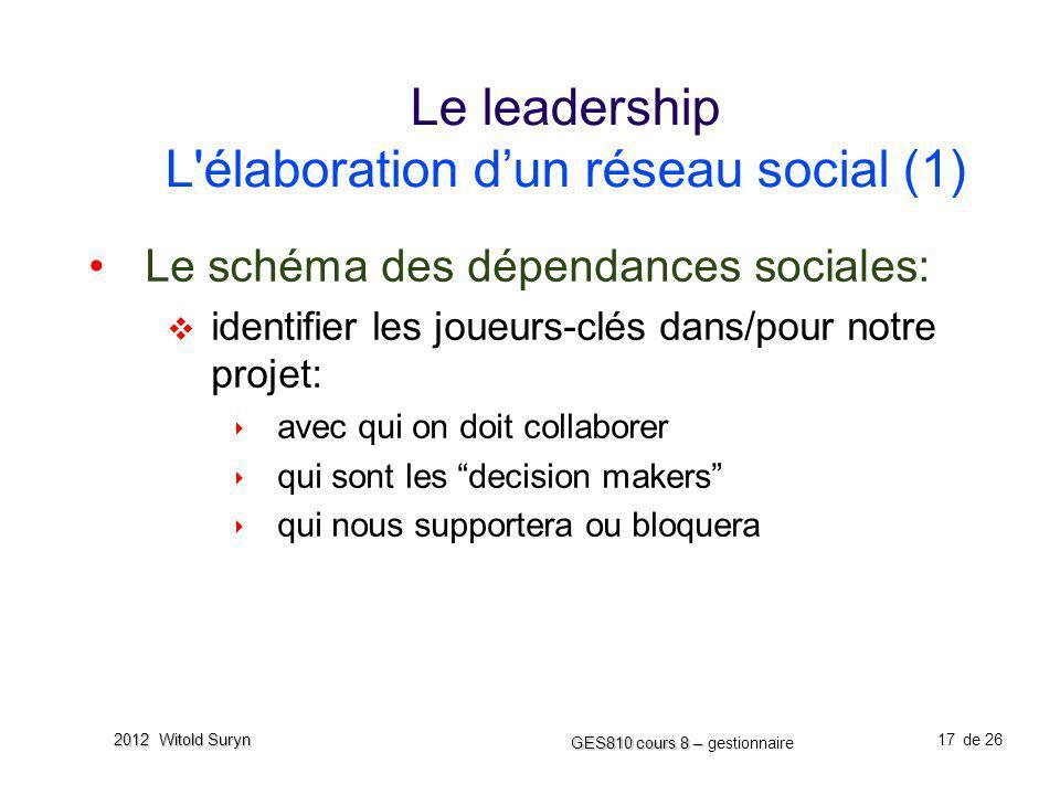 17 GES810 cours 8 – GES810 cours 8 – gestionnaire de 26 2012 Witold Suryn Le leadership L'élaboration dun réseau social (1) Le schéma des dépendances
