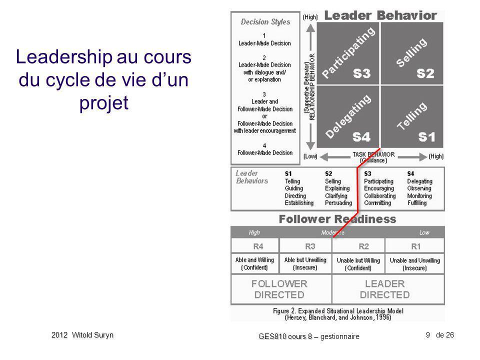 9 GES810 cours 8 – GES810 cours 8 – gestionnaire de 26 2012 Witold Suryn Leadership au cours du cycle de vie dun projet