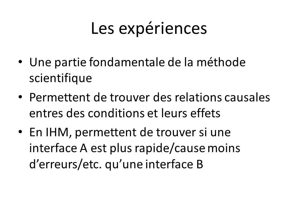 Les expériences On varie (manipule) au moins une variable (exemple: linterface à utiliser).