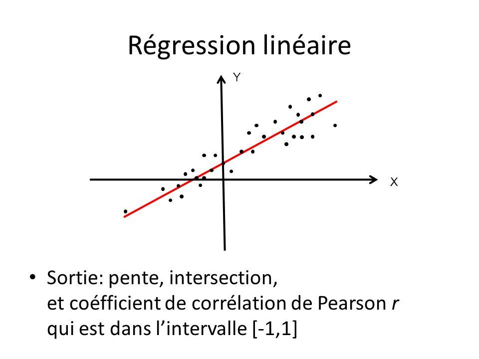 Régression linéaire Sortie: pente, intersection, et coéfficient de corrélation de Pearson r qui est dans lintervalle [-1,1] X Y