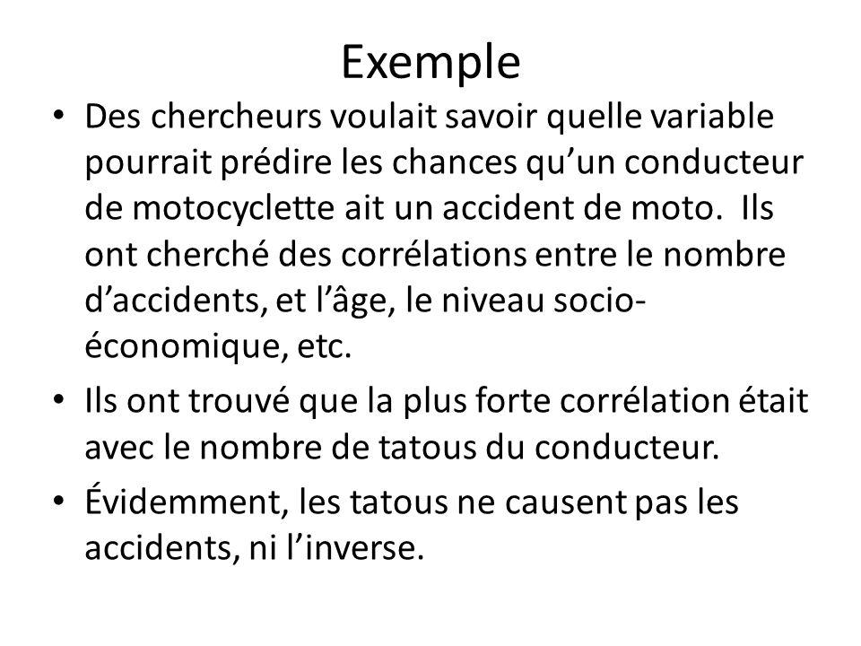 Exemple Des chercheurs voulait savoir quelle variable pourrait prédire les chances quun conducteur de motocyclette ait un accident de moto. Ils ont ch