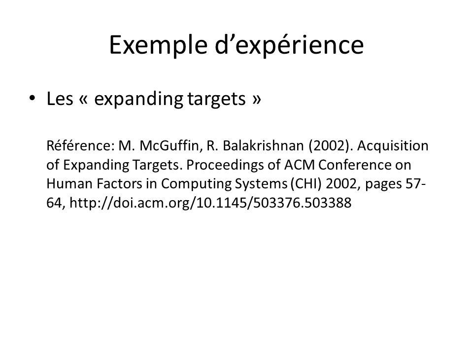 Exemple dexpérience Les « expanding targets » Référence: M. McGuffin, R. Balakrishnan (2002). Acquisition of Expanding Targets. Proceedings of ACM Con