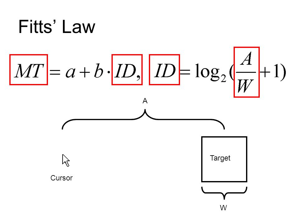 Fitts Law A W Cursor Target