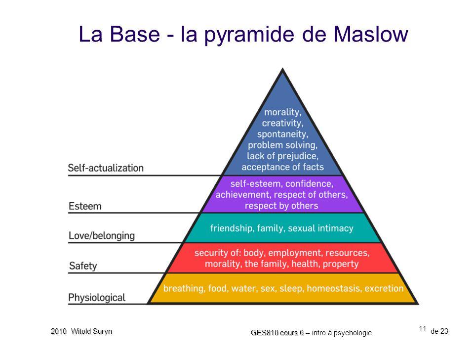 11 GES810 cours 6 – GES810 cours 6 – intro à psychologie de 23 2010 Witold Suryn La Base - la pyramide de Maslow