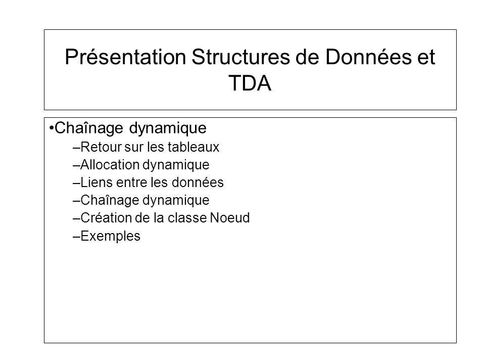 Présentation Structures de Données et TDA Chaînage dynamique –Retour sur les tableaux –Allocation dynamique –Liens entre les données –Chaînage dynamiq