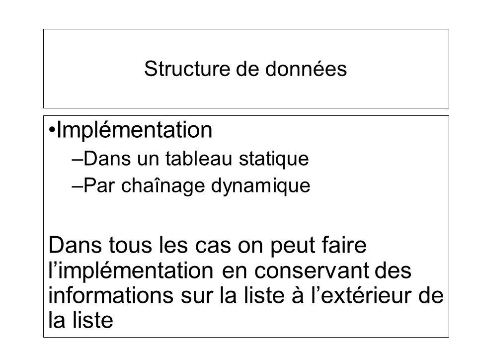 Structure de données Implémentation –Dans un tableau statique –Par chaînage dynamique Dans tous les cas on peut faire limplémentation en conservant de