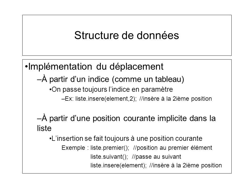 Structure de données Implémentation du déplacement –À partir dun indice (comme un tableau) On passe toujours lindice en paramètre –Ex: liste.insere(el
