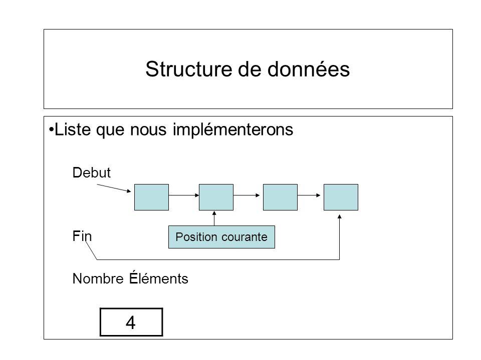 Structure de données Liste que nous implémenterons Debut Fin Nombre Éléments 4 Position courante