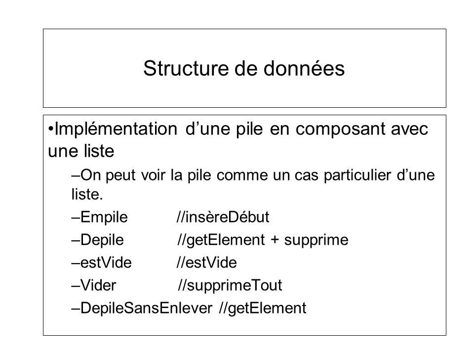Structure de données Implémentation dune pile en composant avec une liste –On peut voir la pile comme un cas particulier dune liste. –Empile //insèreD