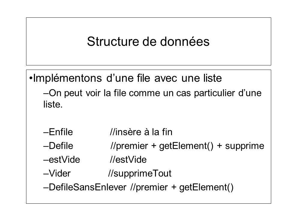 Structure de données Implémentons dune file avec une liste –On peut voir la file comme un cas particulier dune liste. –Enfile //insère à la fin –Defil